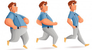 Weight Loss Diet Plans for Detoxification by Dr Khurram Mushir