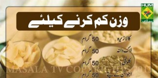 Hakeem Shah Nazir Herbalist Tips For Weight Loss Urdu in Handi