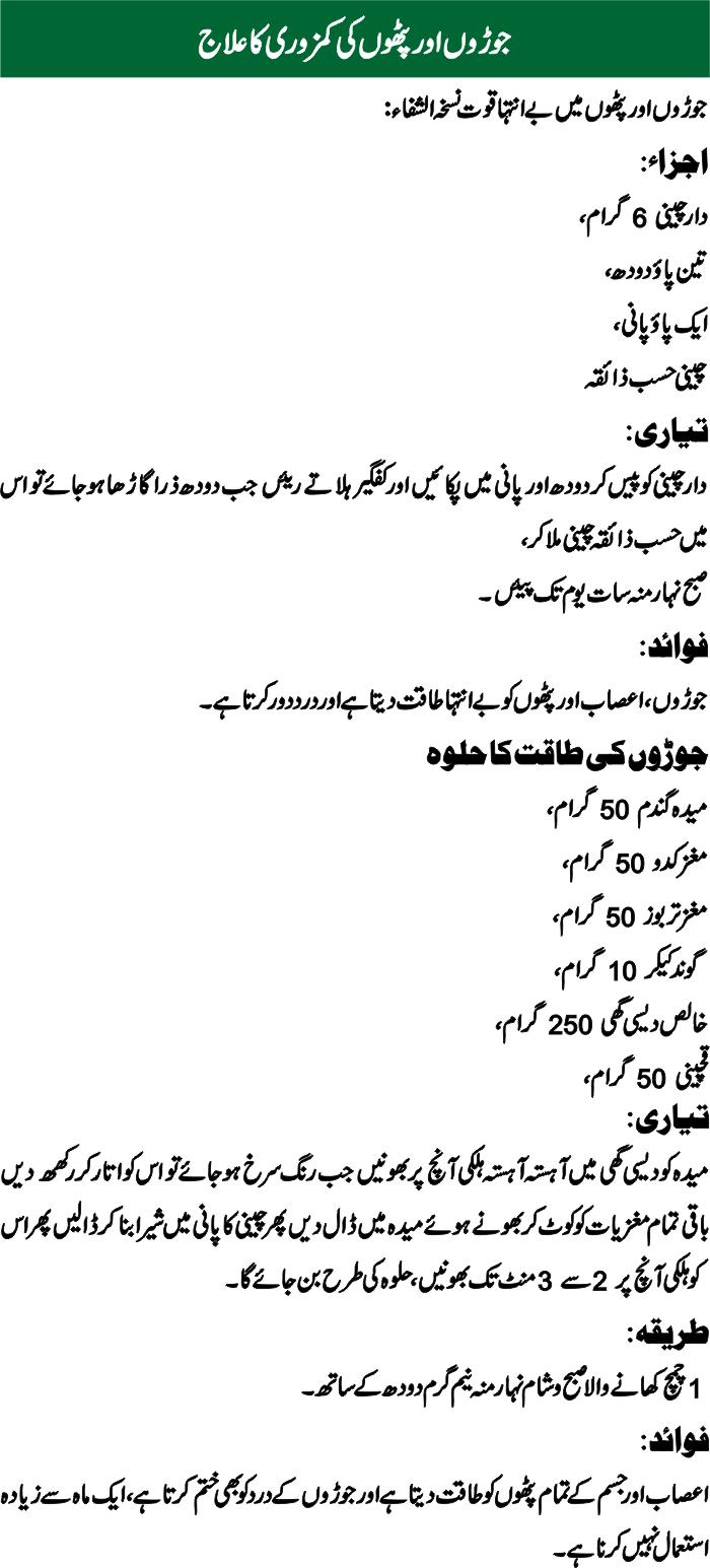 https://pakistaniladies.com/calcium-deficiency-signs-symptoms/